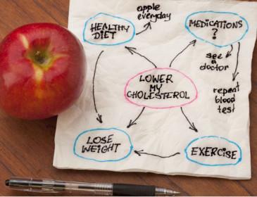 Colesterolo troppo alto per circa 2,5 milioni di Italiani